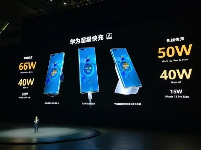 华为宣布已掌握200W充电技术 因为电池放弃了